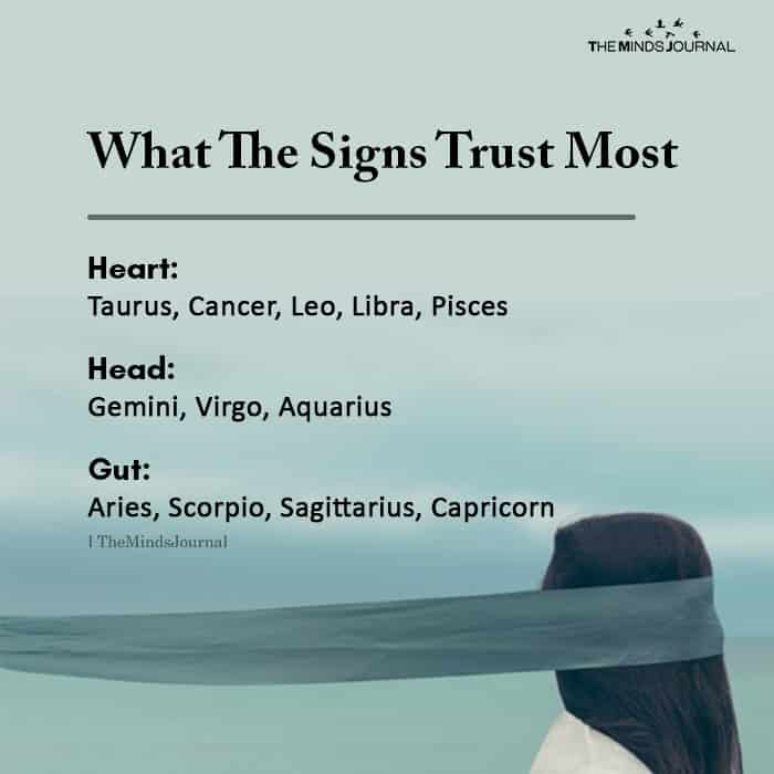 What The Signs Trust Most