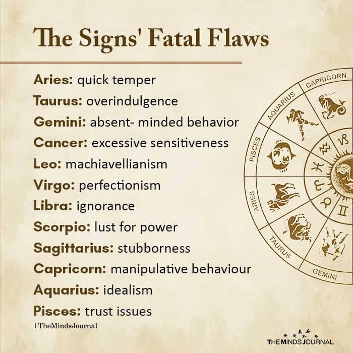 The Signs' Fatal Flaws