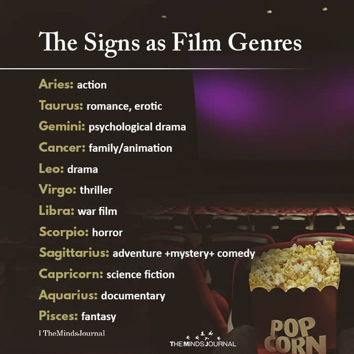The Signs as Film Genres