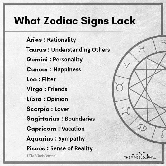 What Zodiac Signs Lack