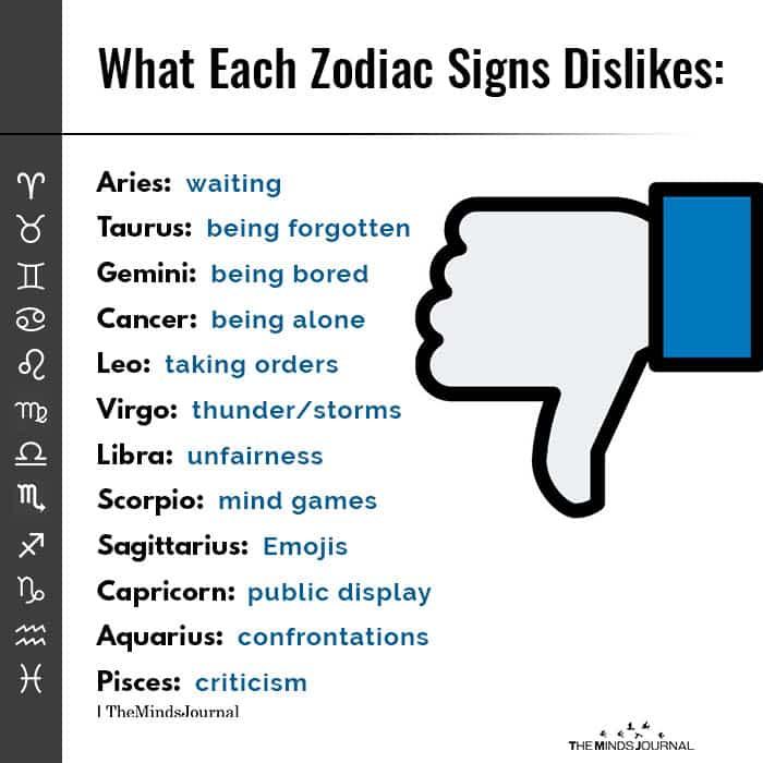 What zodiac signs dislike