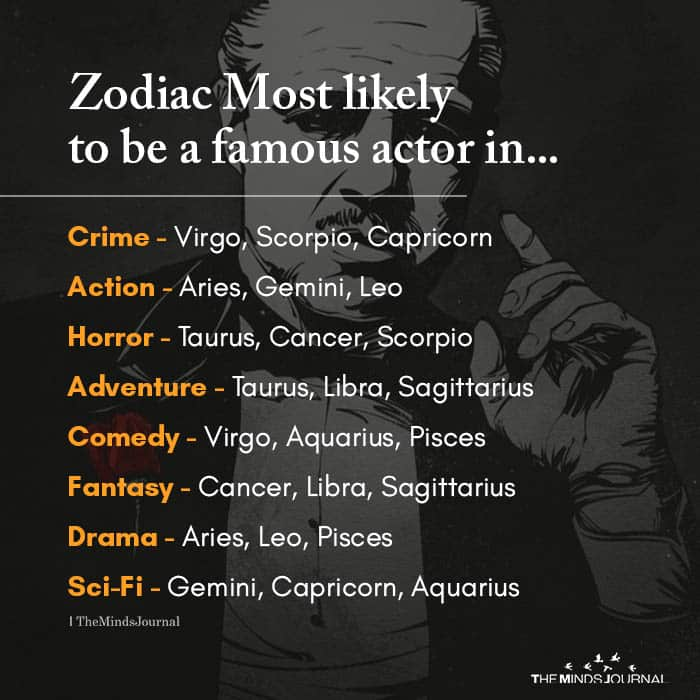 Zodiac Most Likely Famous Actor In