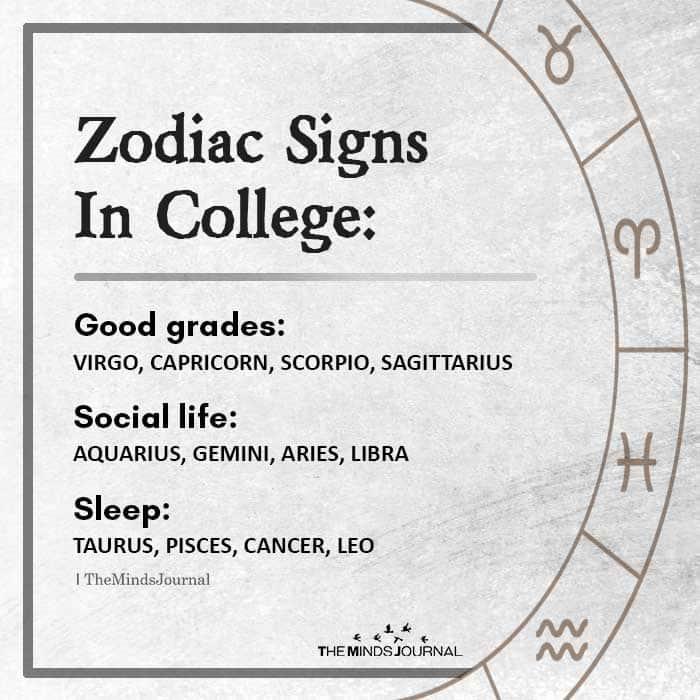 Zodiac Signs In College