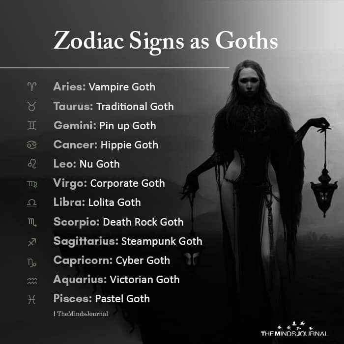 Signs as Goths