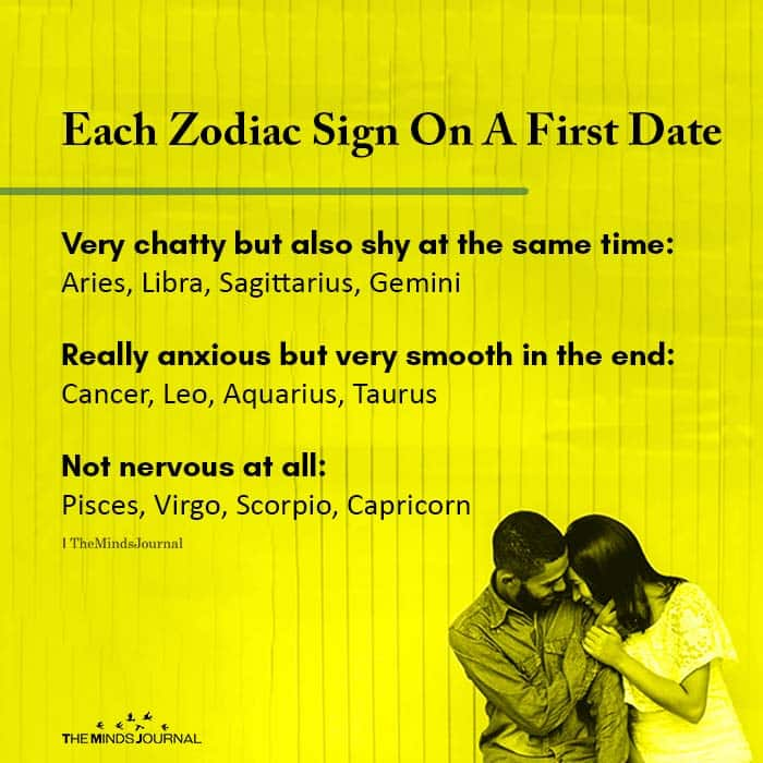 Each Zodiac Sign On A First Date