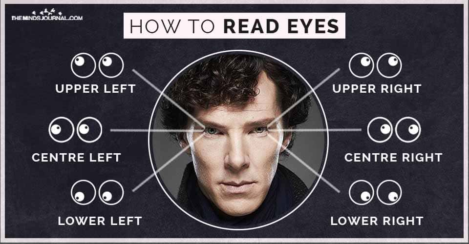 Read Eyes Know What Someone Is Thinking