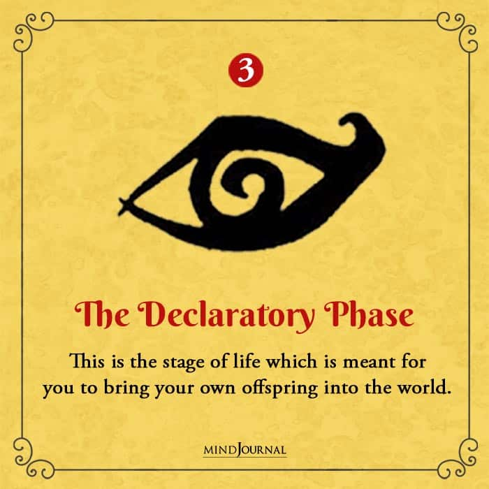 Symbol Reveal Phase of Life You Have Entered declaratory