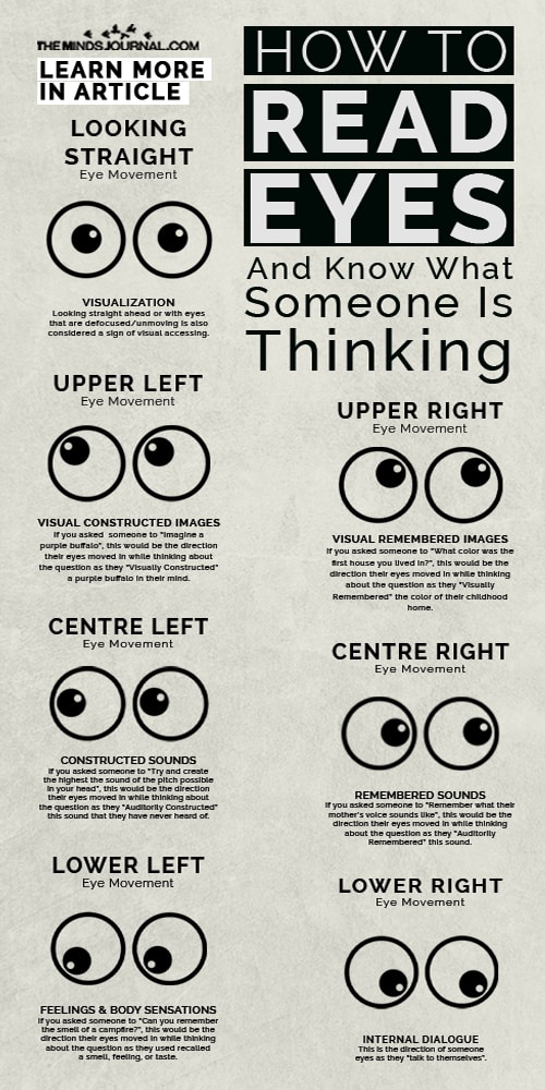 How to Read Eyes And Know What Someone Is Thinking