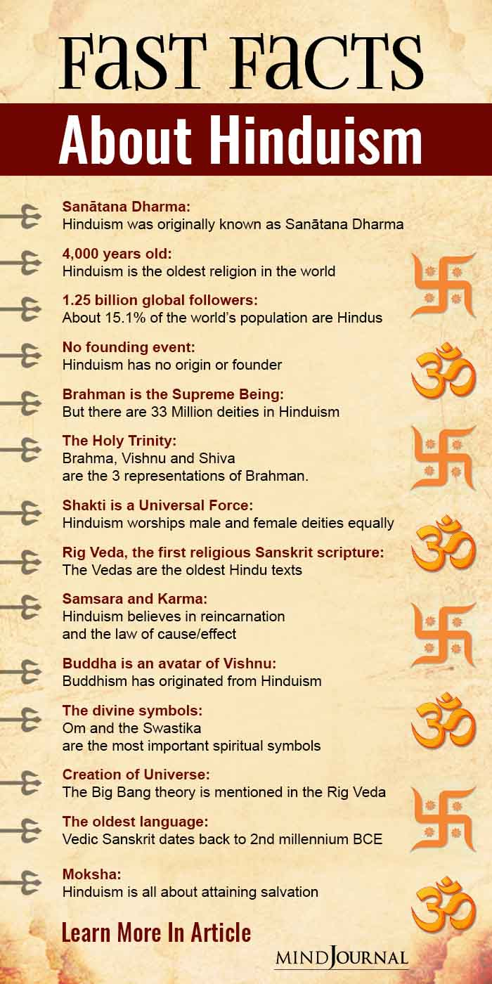fast facts about Hinduism