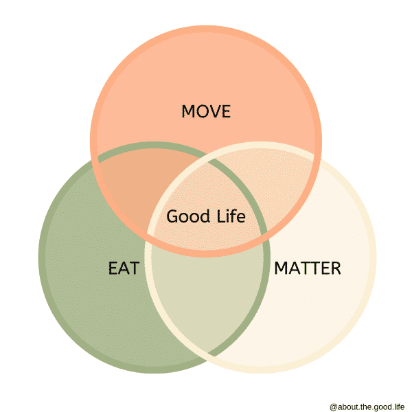 Longer And Happier Life