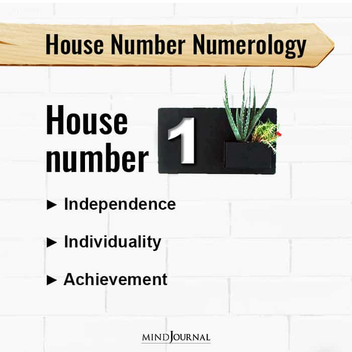 Address Numerology: What Does Your House Number Mean?