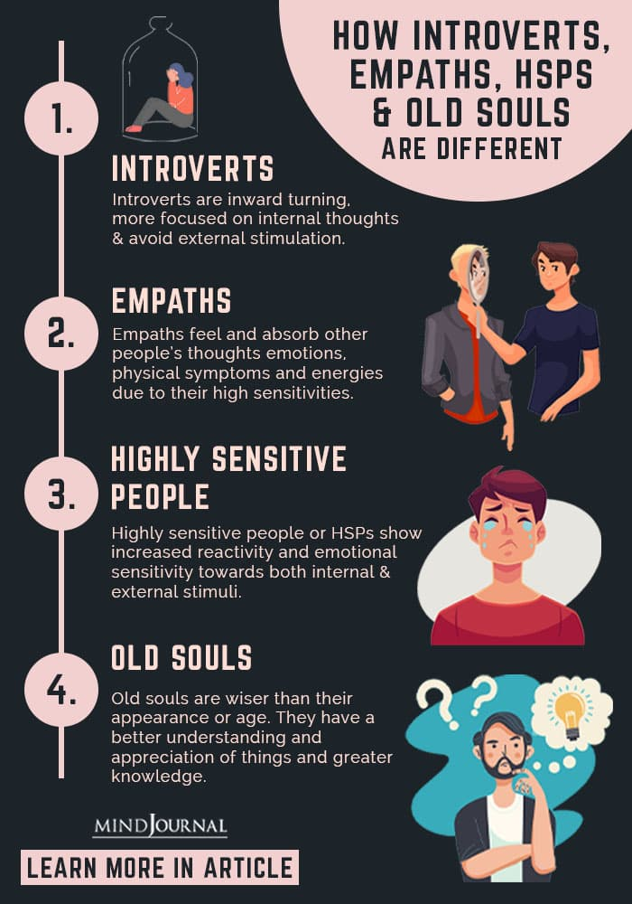 Introverts Empaths HSPs Old Souls Infographic