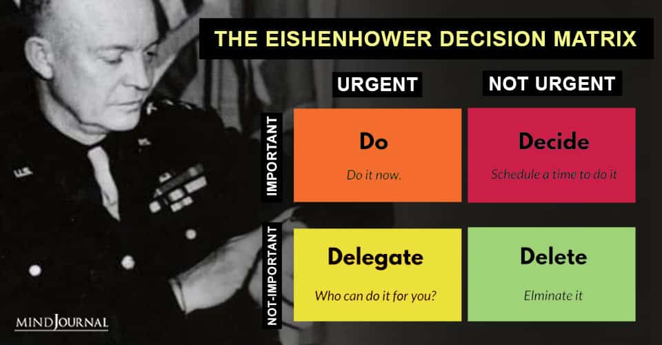 Eisenhower Box Urgent Important Matrix Help Succeed