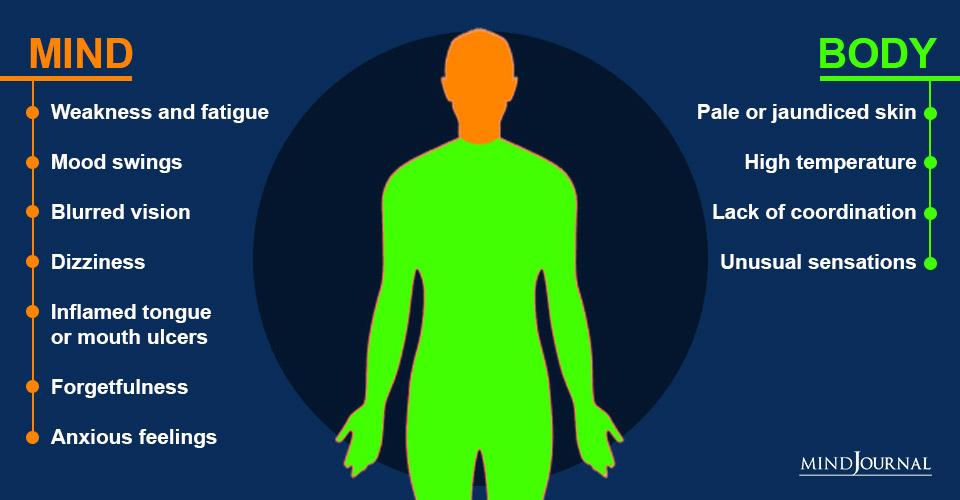 Signs Vitamin B12 Deficiency