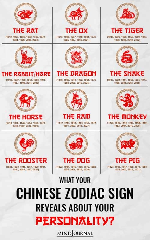 Chinese Zodiac Sign Reveals About  Personality Pin