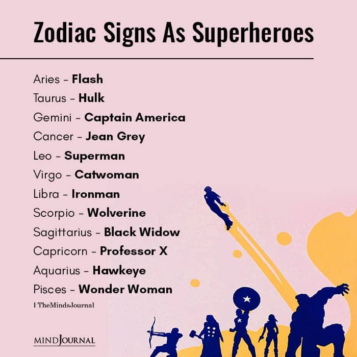 Zodiac Signs As Superheroes