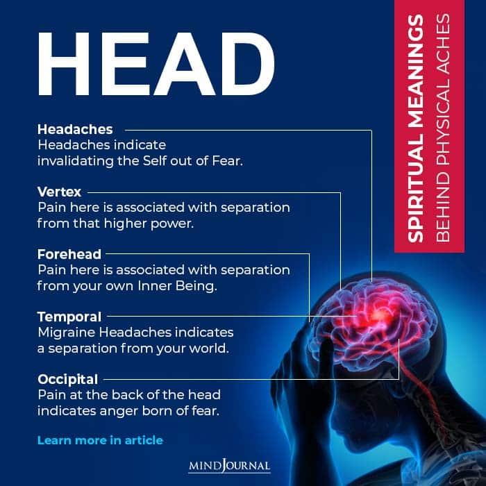 piritual meanings behind Headaches