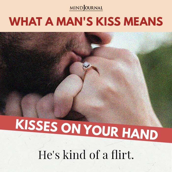 Kisses on your hand