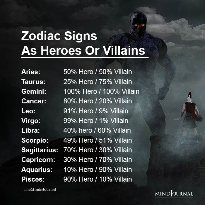 Zodiac Signs As Heroes Or Villains