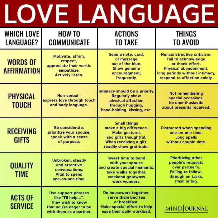 Love Language Which Love Language