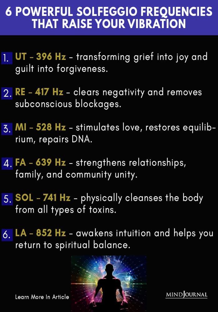 Powerful Solfeggio Frequencies Raise Vibration Pin Infographic