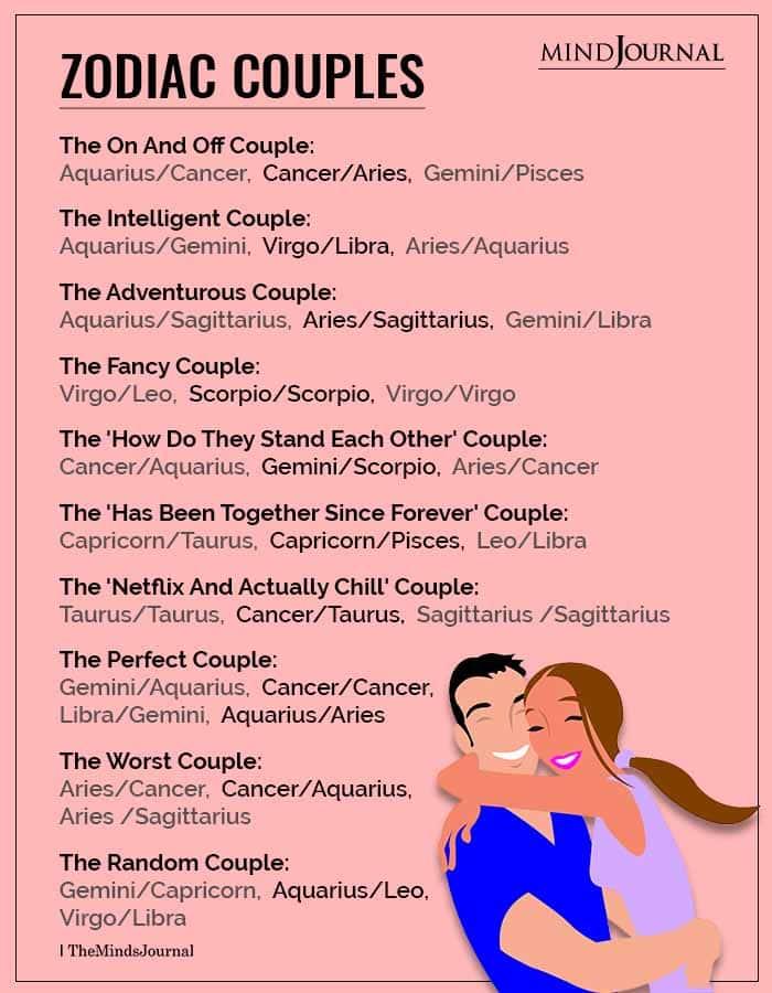 The Different Types Of Zodiac Couples