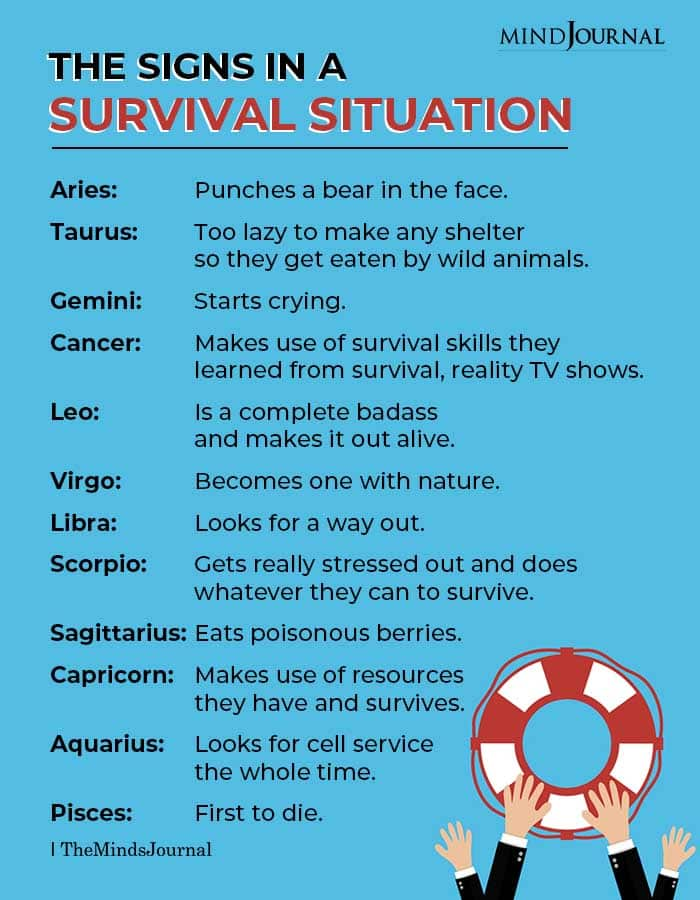 The Zodiac Signs In A Survival Situation