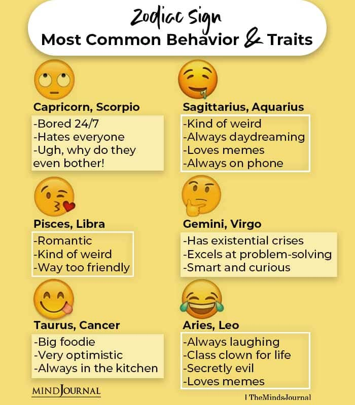 Zodiac Sign Most Common Behavior and Traits