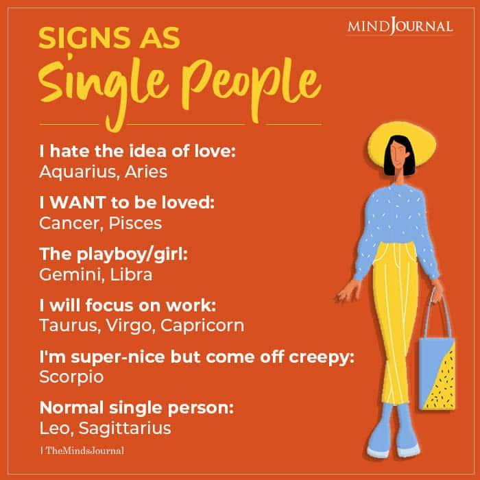 Zodiac Signs As Single People