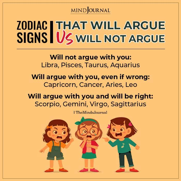 Zodiac Signs That Will Argue Vs Will Not Argue