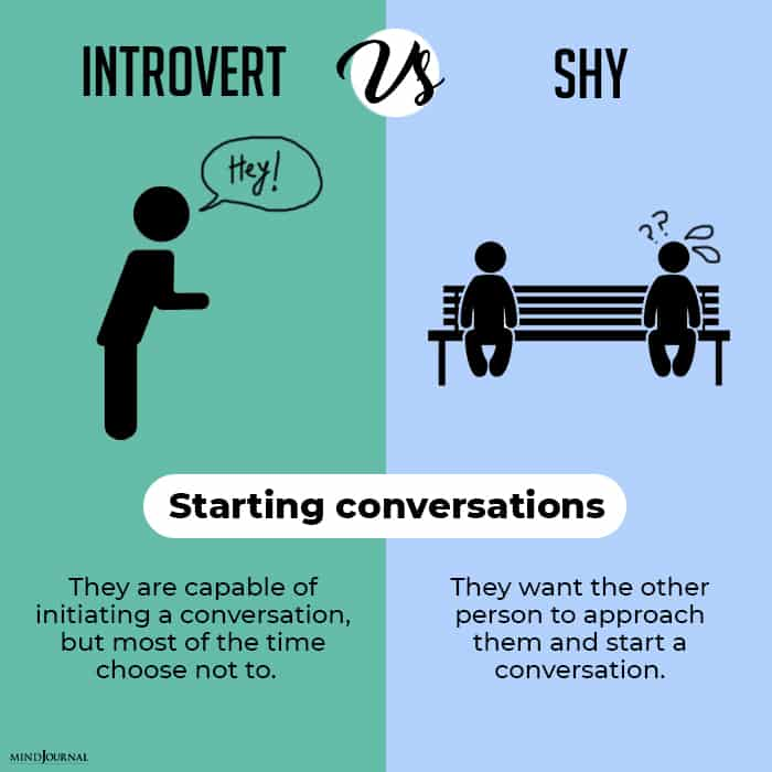 Being Introverted Being Shy Not Same conversations