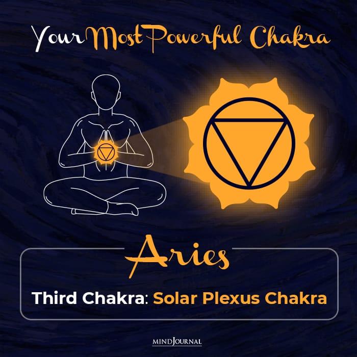 Most Powerful Chakra Zodiac Sign aries