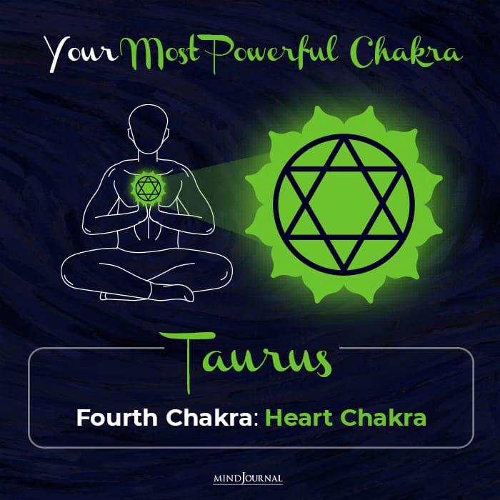 Most Powerful Chakra Zodiac Sign taurus