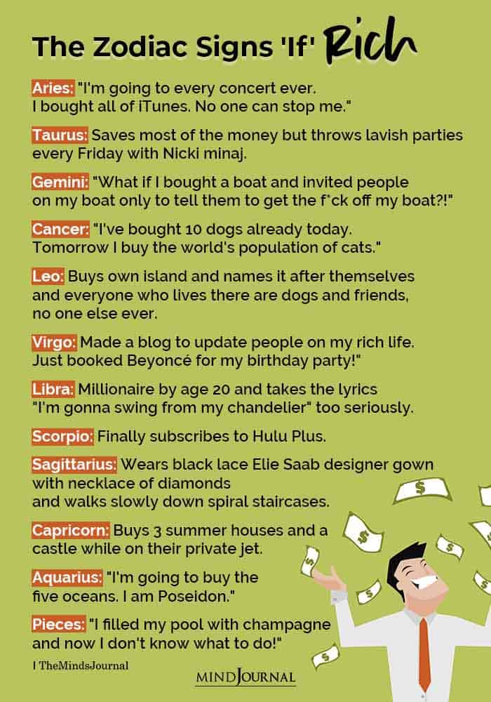 The Zodiac Signs Being Rich