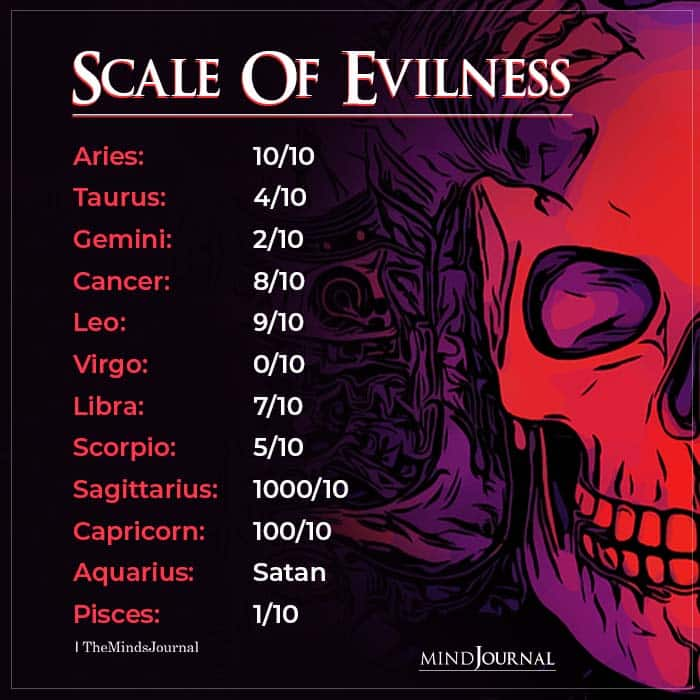 Where Your Zodiac Sign Ranks In The Scale of Evilness