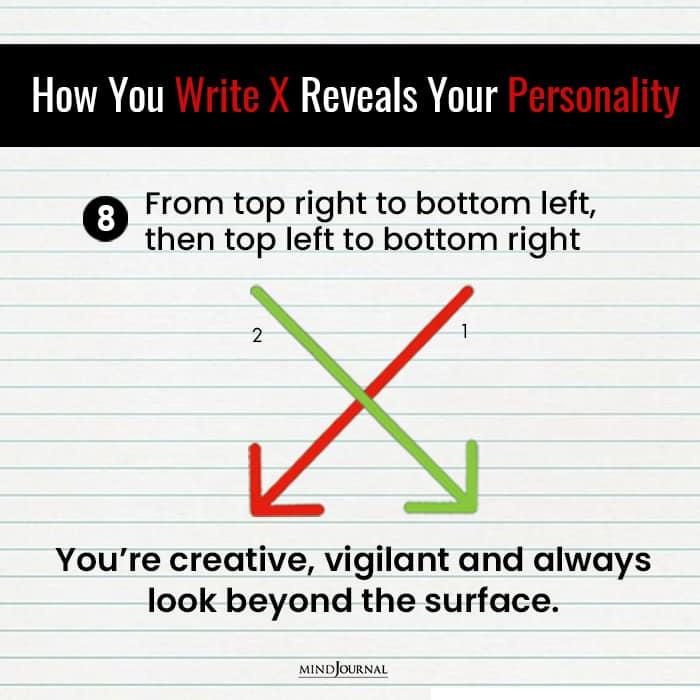 Write X Reveals Personality hardworking