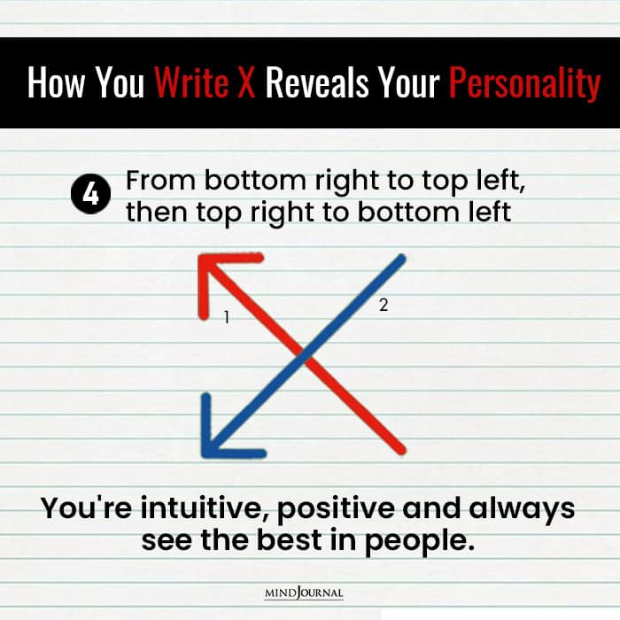 Write X Reveals Something Personality kind intuitive