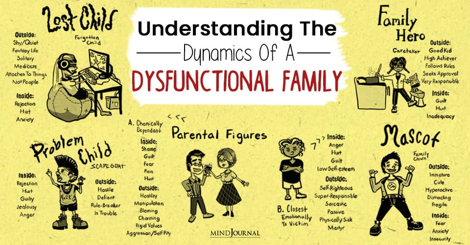 understanding dynamics of a dysfunctional family ways