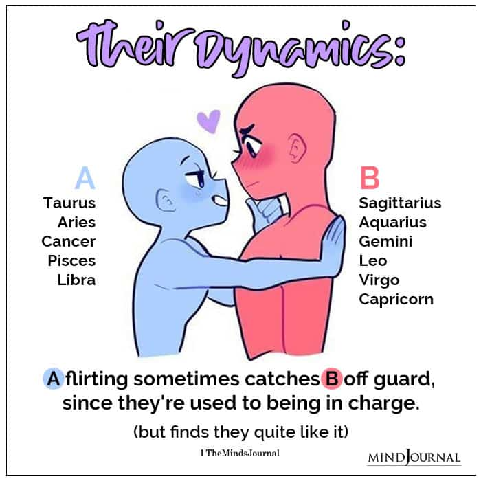 zodiac signs and flirting