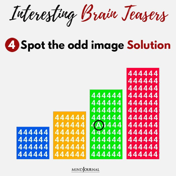 Brain Teasers Know Sharp Eyes Spot the odd image solution