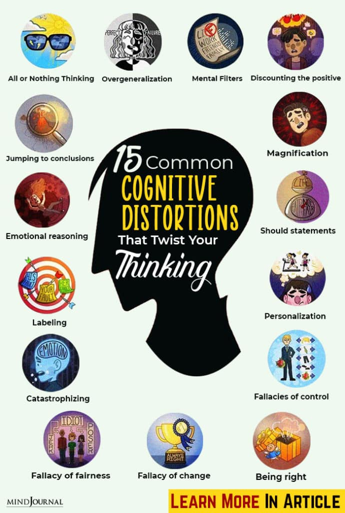 Cognitive Distortions Twist Thinking info