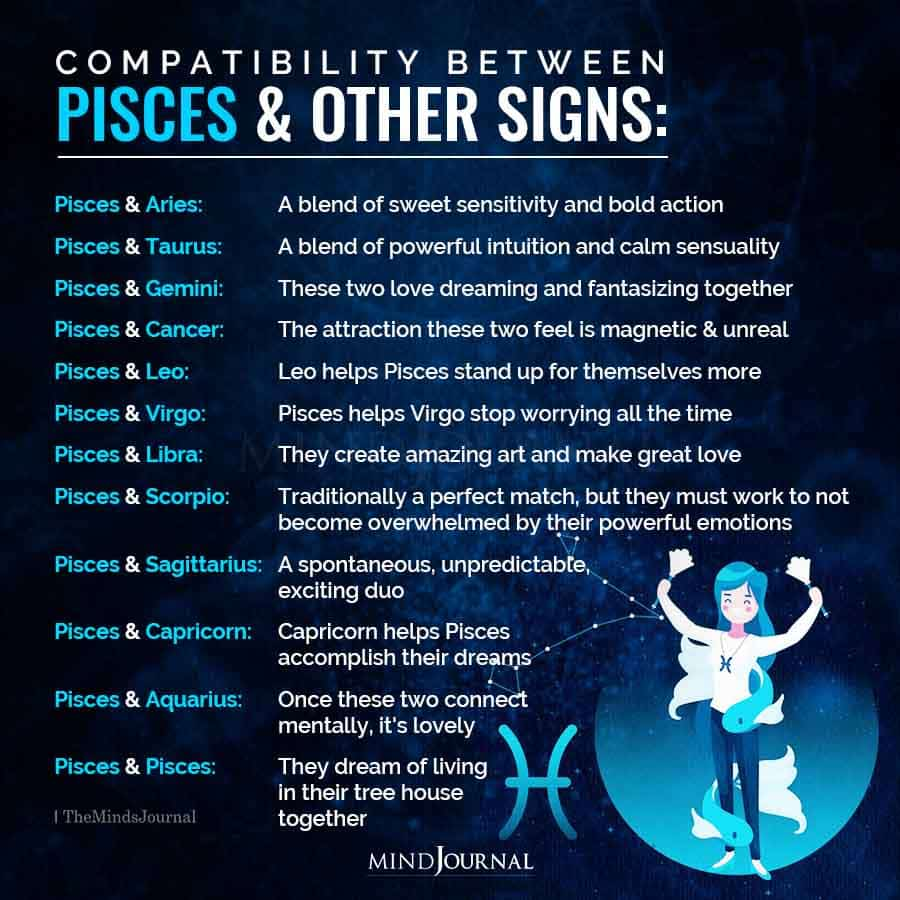 Compatibility Between Pisces And Other Signs