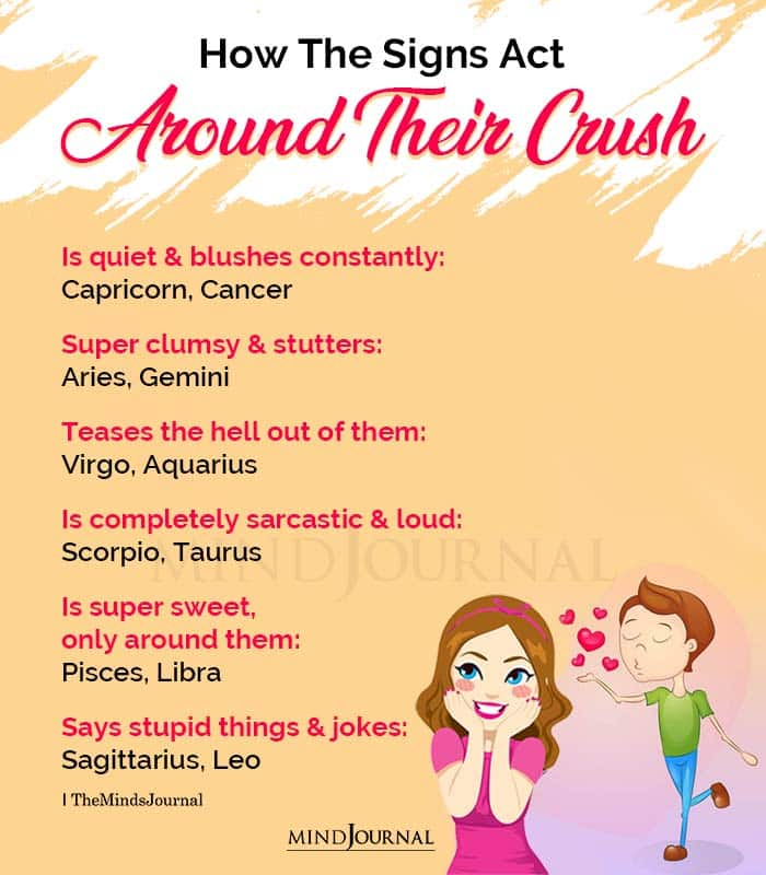 How The Zodiac Signs Act Around Their Crush
