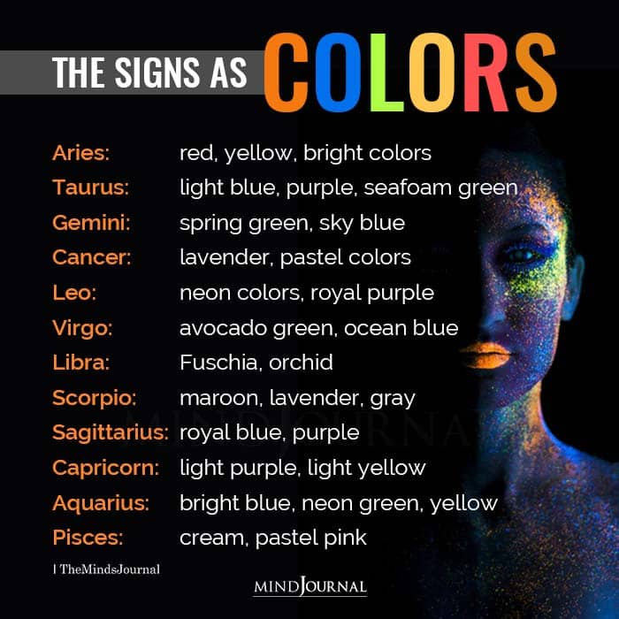 The Zodiac Signs As Colors