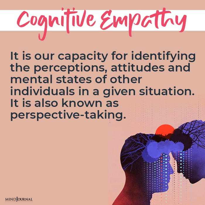 Types of Empathy cognitive