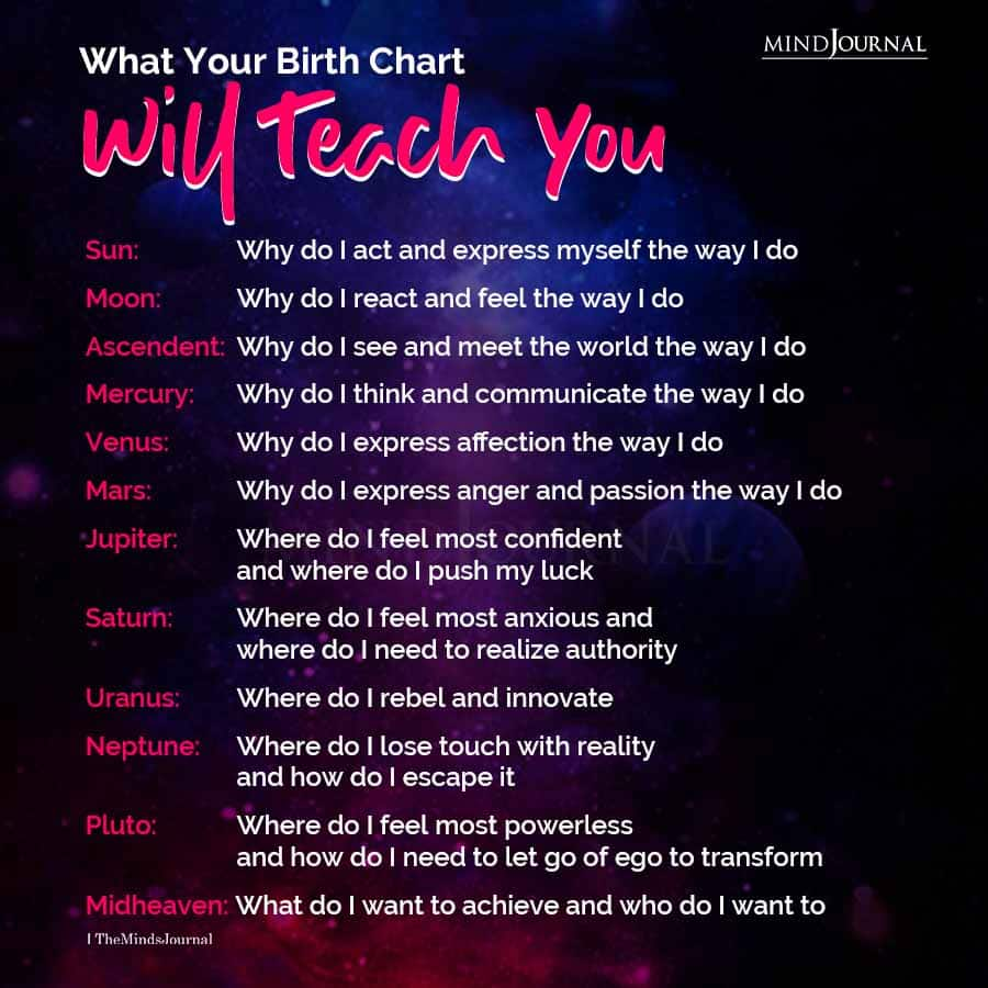 What Your Birth Chart Will Teach You