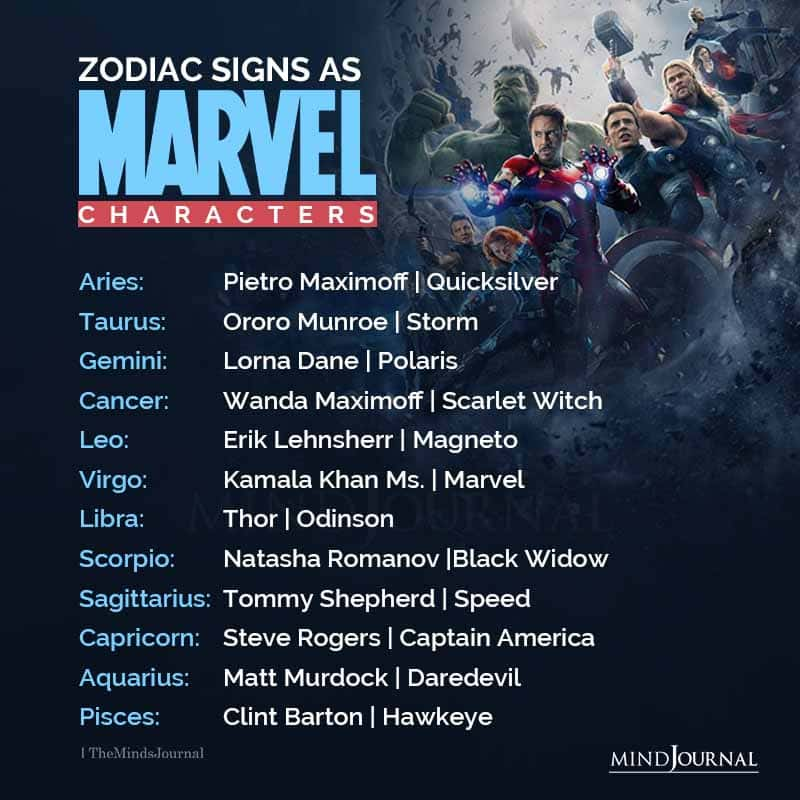Zodiac Signs As Marvel Characters