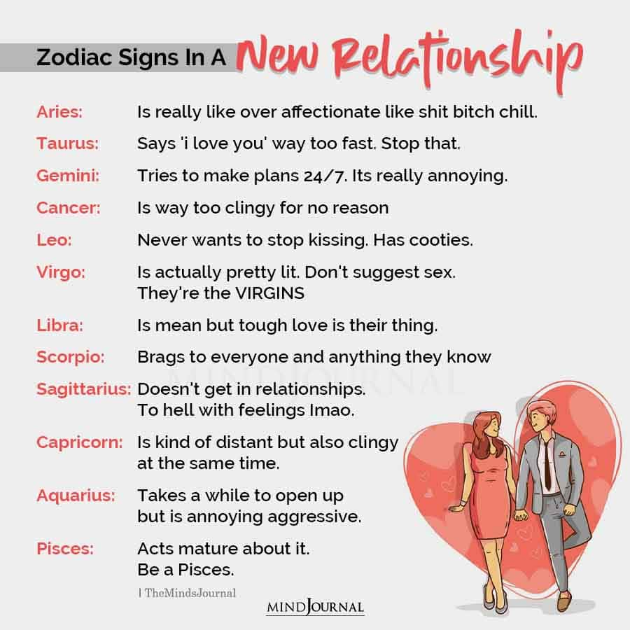 Zodiac Signs In A New Relationship