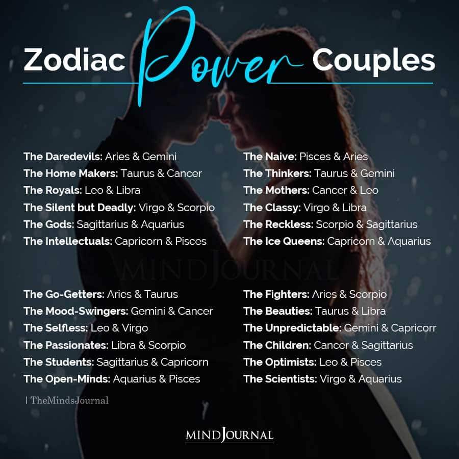 zodiac power couples