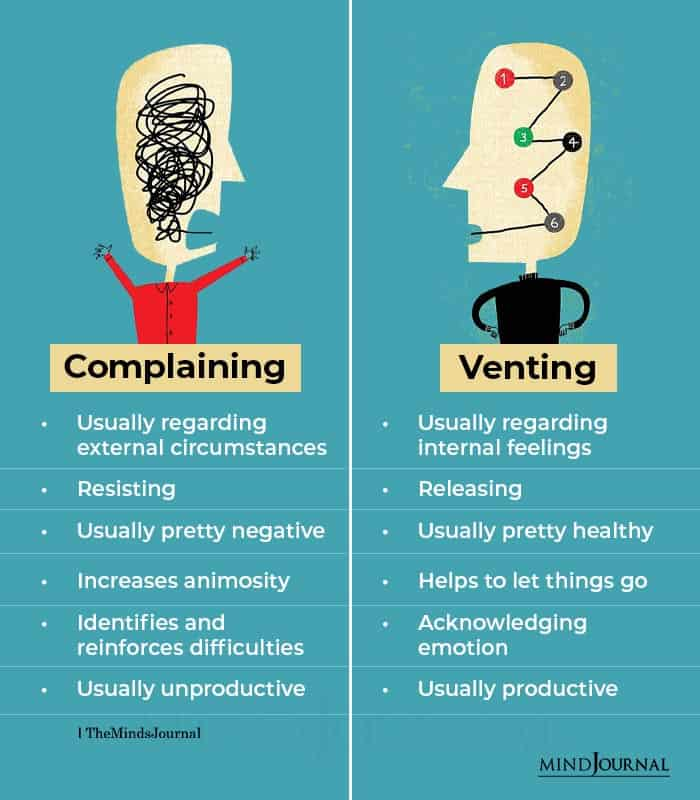 Complaining Vs Venting